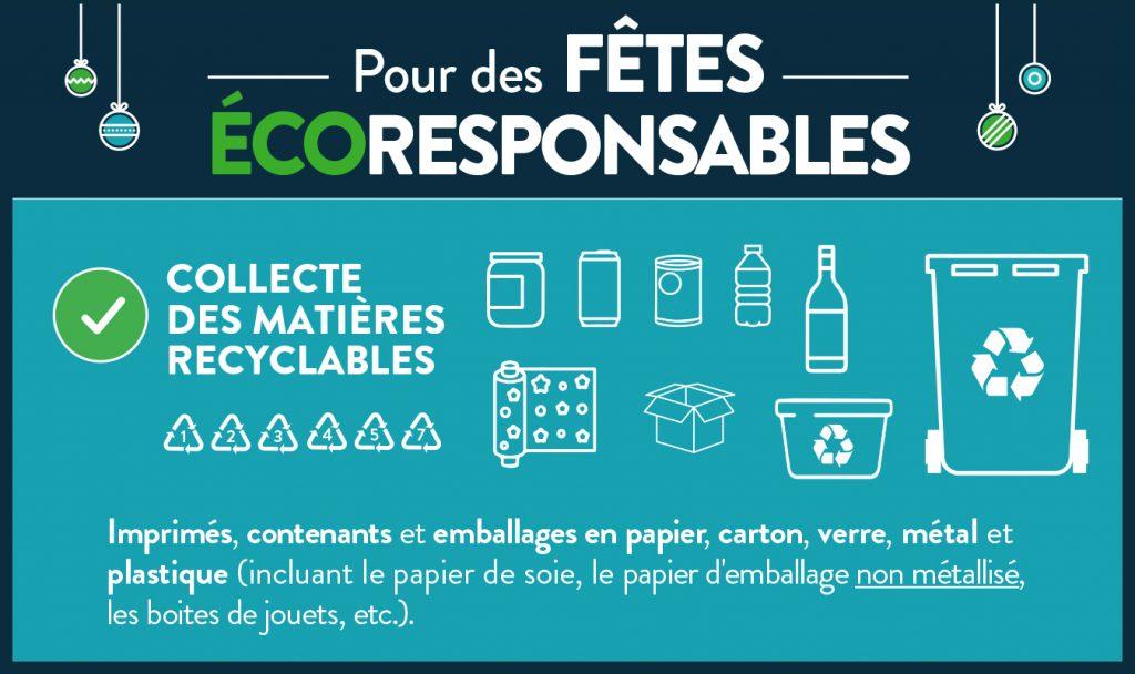 Pour des Fêtes écoresponsables – recyclage