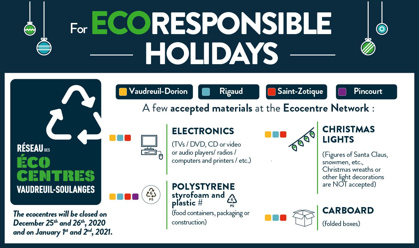 (Français) Pour des fêtes écoresponsables –  écocentres