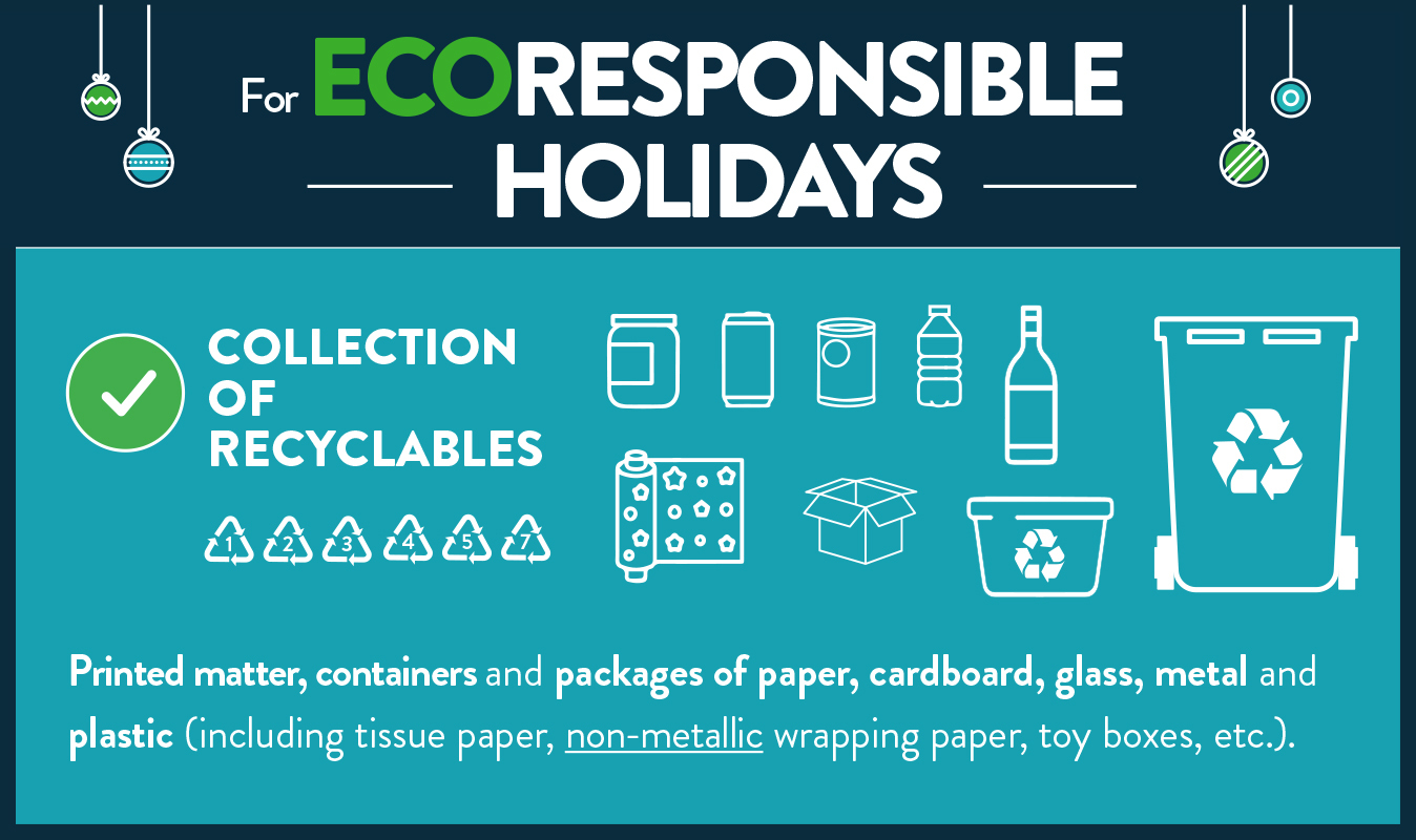 Reduce, reuse, recycle, recover
